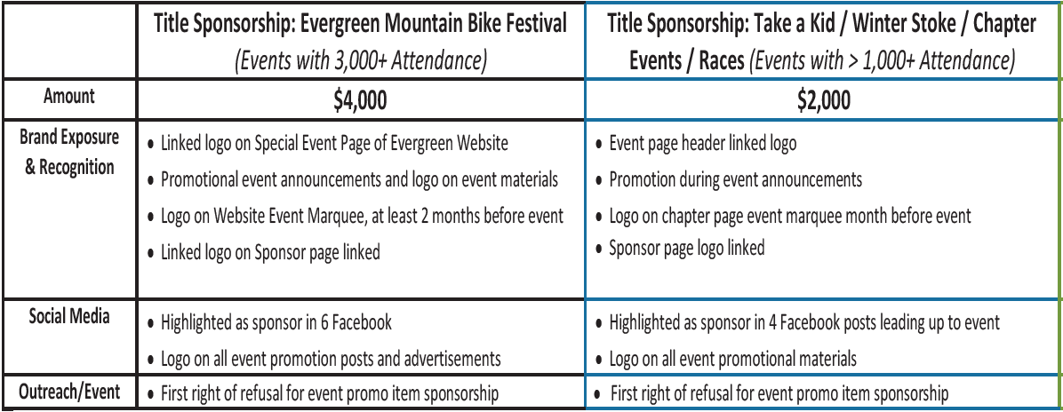 evergreen event sponsorship options