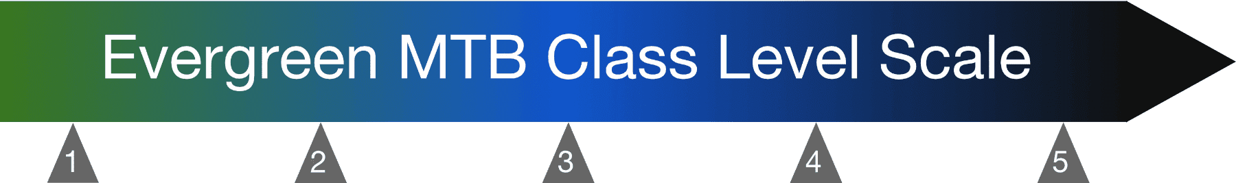 EvergreenMTBClassLevelScale
